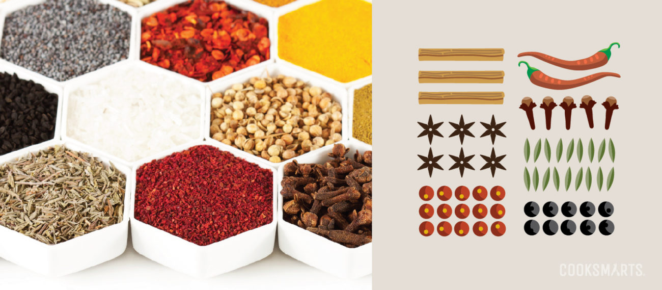 what spices are ok for a bland diet?