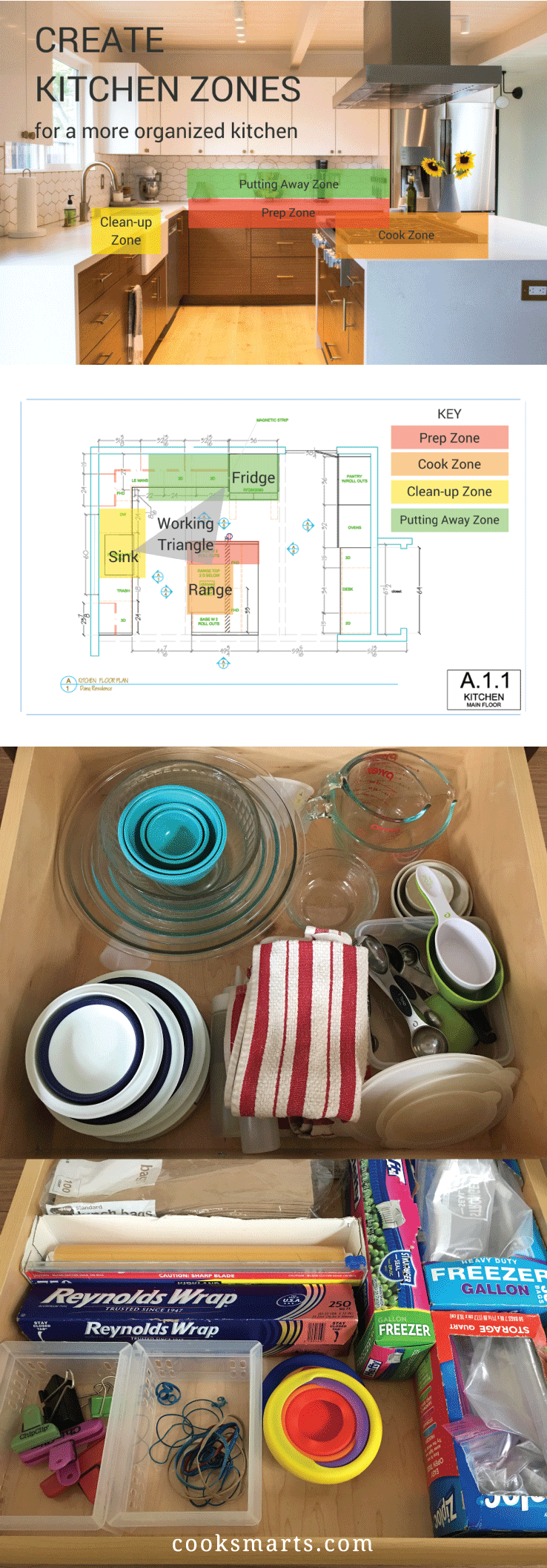 Creating Kitchen Zones for a More Organized Kitchen via @cooksmarts