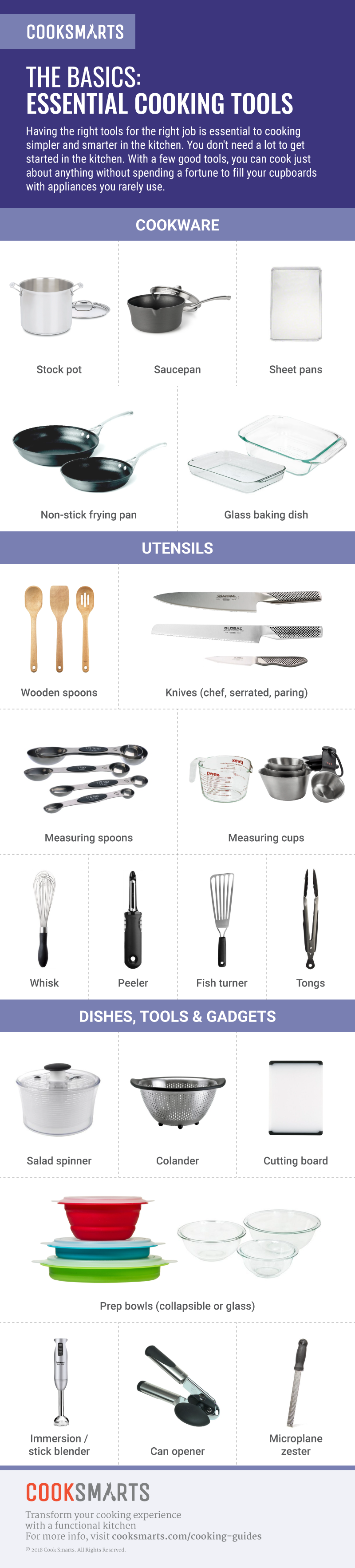 20 Must-Have Essential Cooking Tools | Cook Smarts Infographic